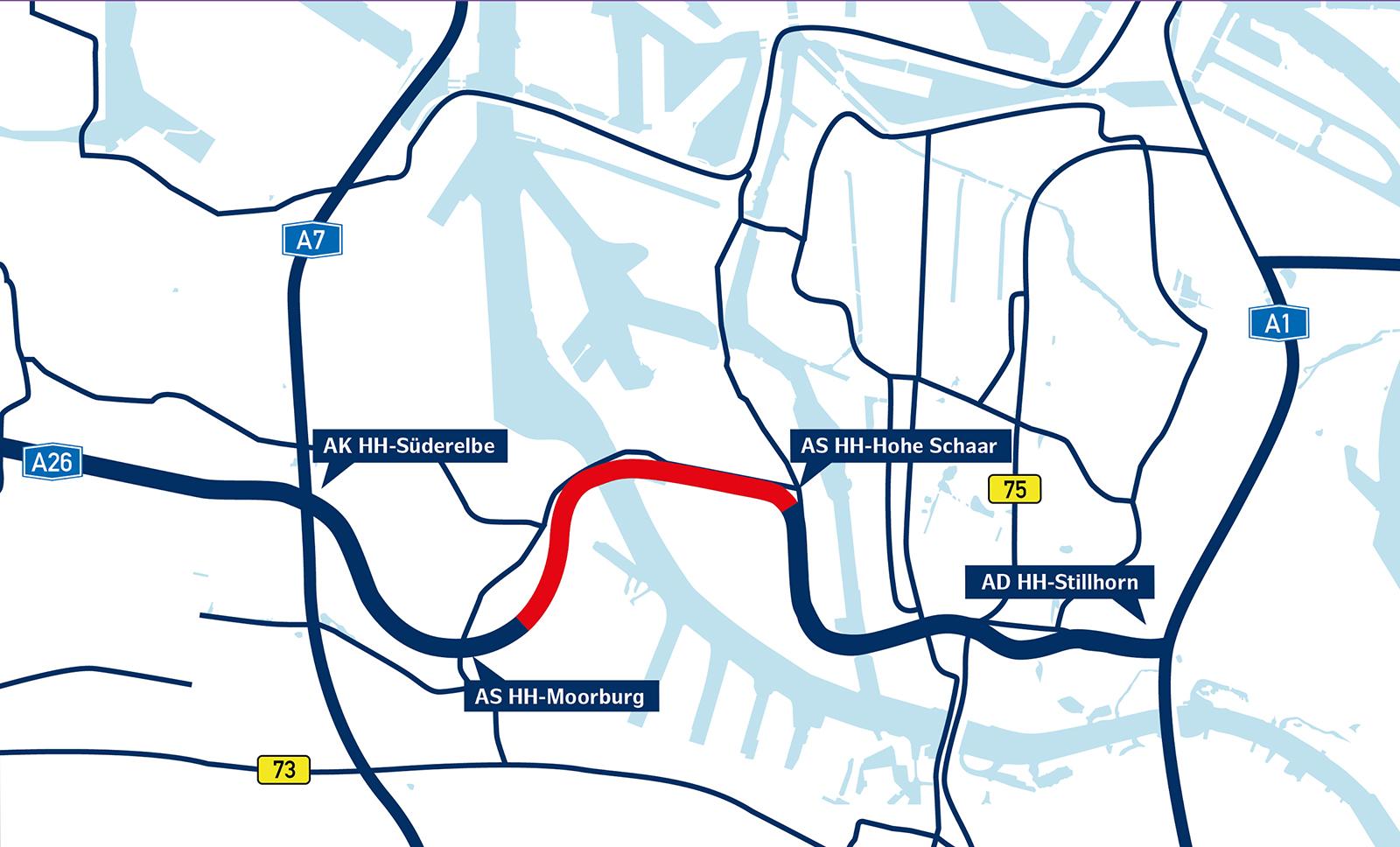 Der Abschnitt 6b der A26-Hafenpassage Hamburg soll von der Anschlussstelle Hamburg-Moorburg bis einschließlich der Anschlussstelle Hamburg‑Hohe Schaar verlaufen. Foto: DEGES